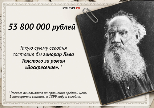 Гонорар Толстого