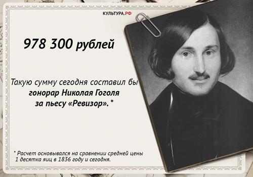 Гонорар Гоголя