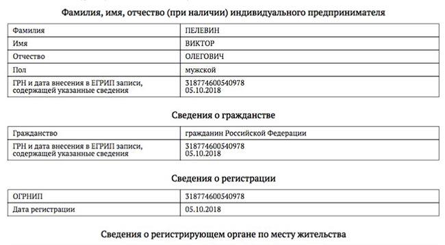 Регистрационные данные Виктора Пелевина в налоговой